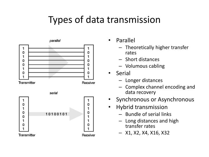 Types of data transmission