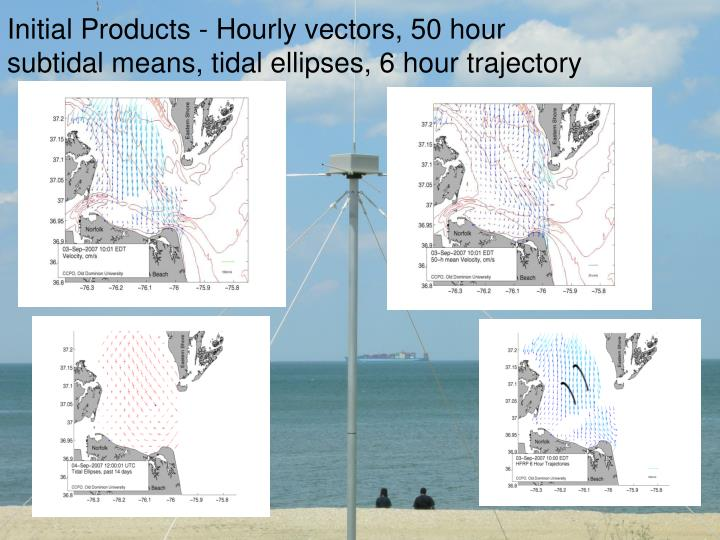 Initial Products - Hourly vectors, 50 hour subtidal means, tidal ellipses, 6 hour trajectory