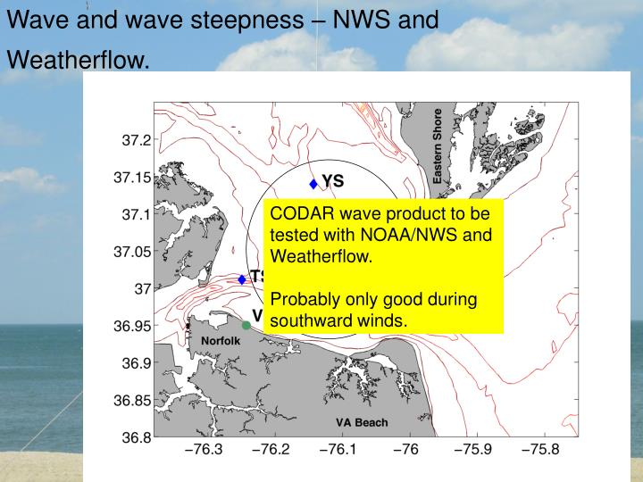 Wave and wave steepness – NWS and Weatherflow.