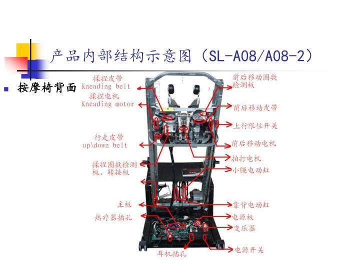 产品内部结构示意图(