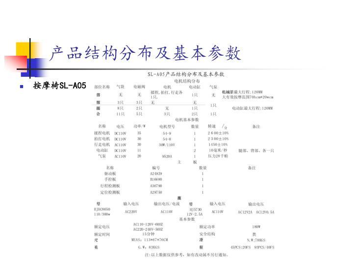产品结构分布及基本参数