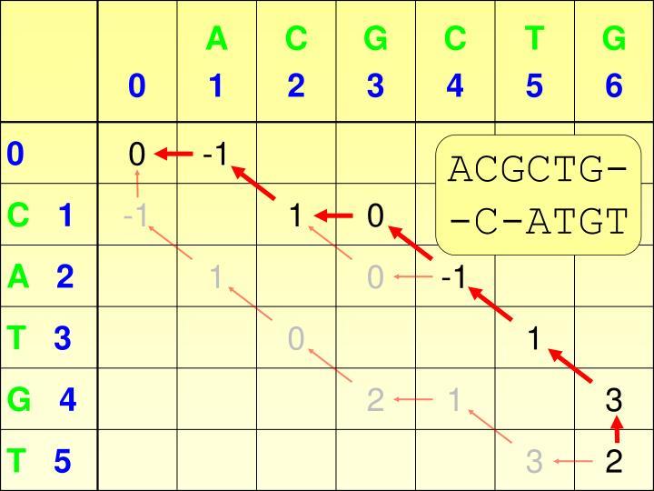 ACGCTG-