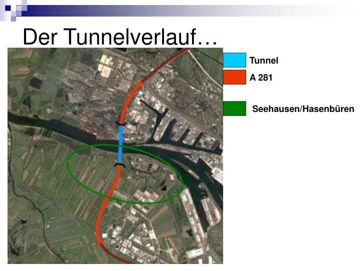 Der Tunnelverlauf…