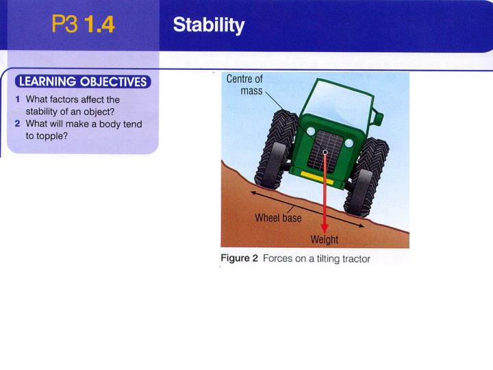 Stable objects have 1 a low centre of gravity 2 a wide base