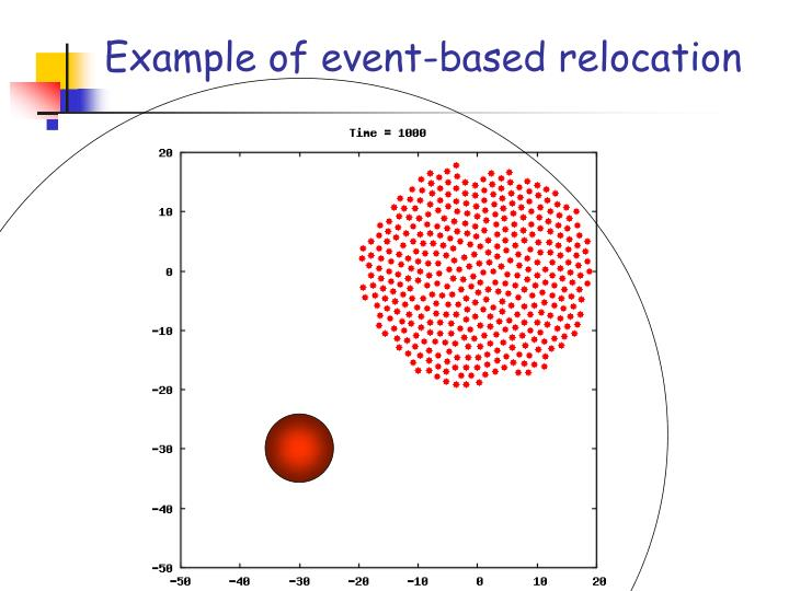 Example of event-based relocation
