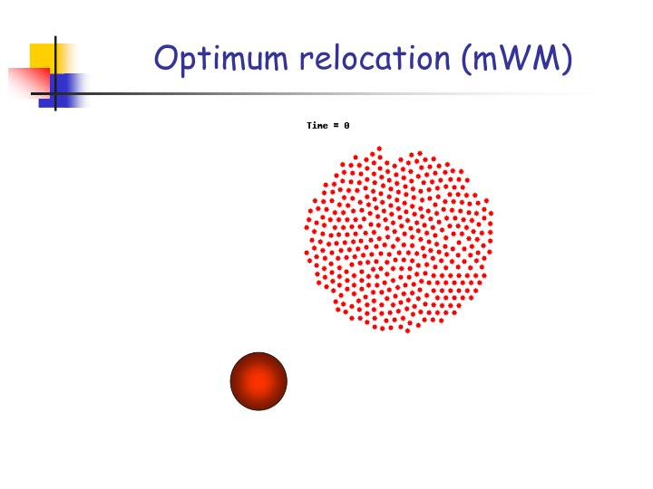 Optimum relocation (mWM)