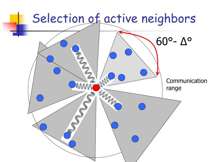 Selection of active neighbors