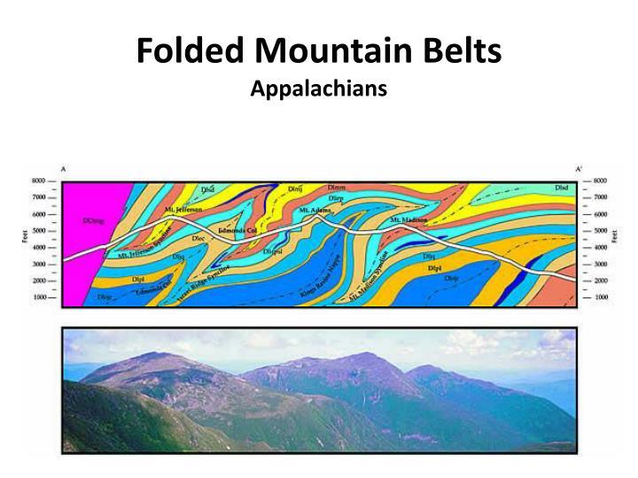 Folded Mountain Belts