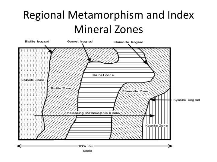 Regional Metamorphism and Index Mineral Zones