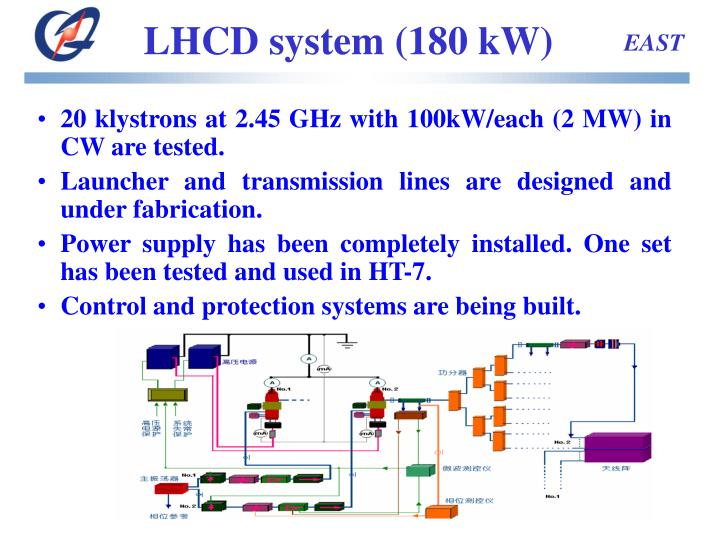 LHCD system (180 kW)
