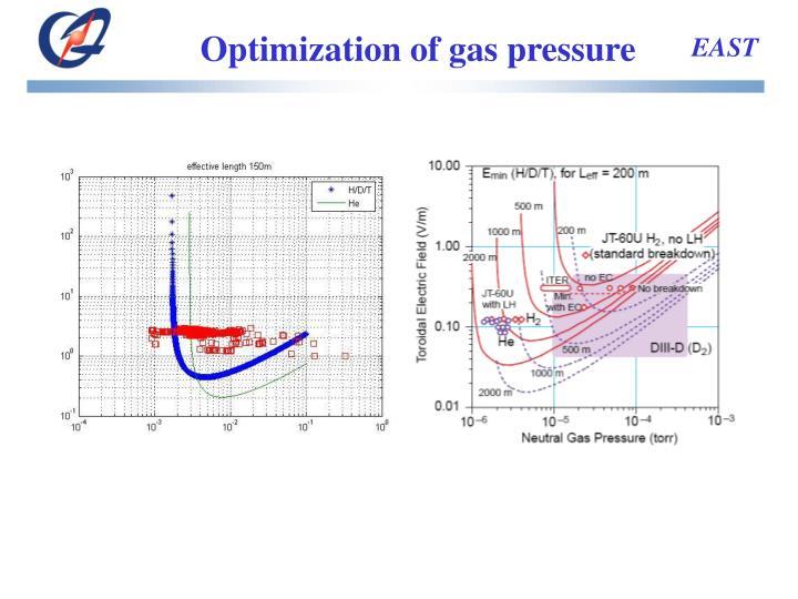 Optimization of gas pressure