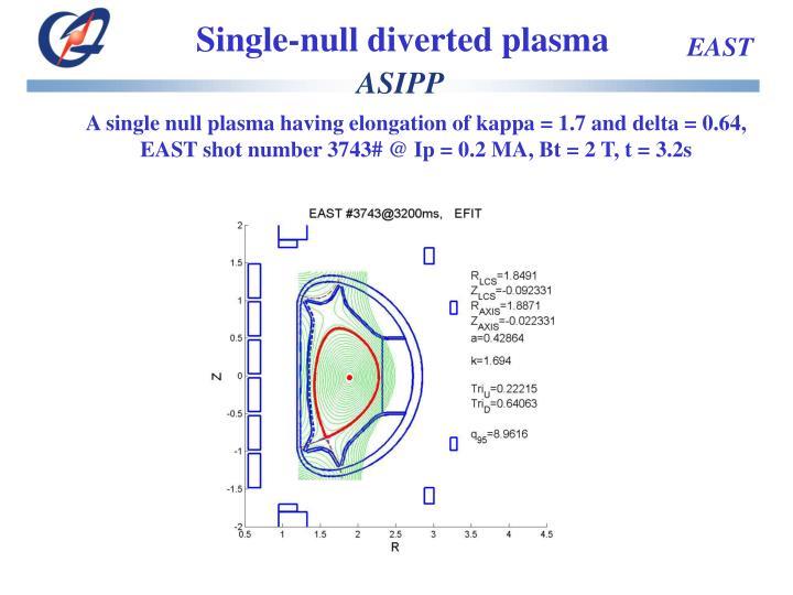 Single-null diverted plasma
