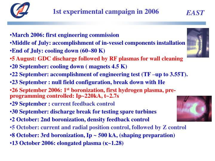 1st experimental campaign in 2006
