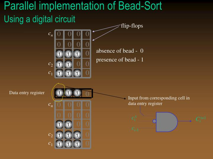 Parallel implementation of Bead-Sort