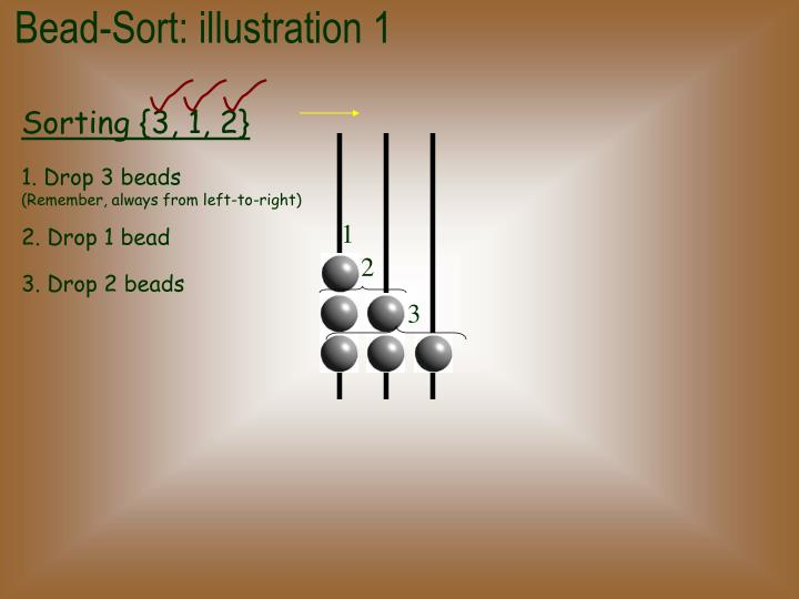 Bead-Sort: illustration 1
