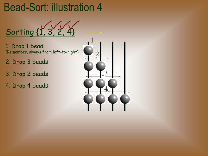 Bead-Sort: illustration 4
