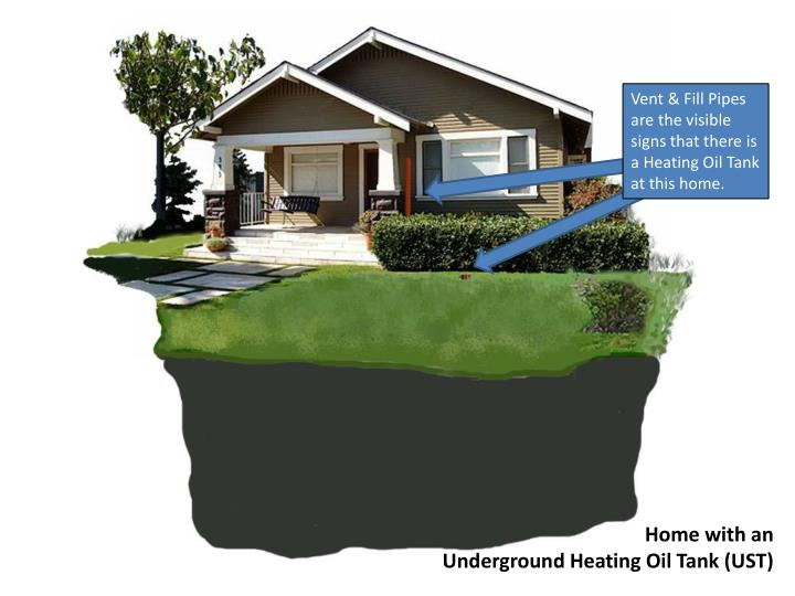 Vent & Fill Pipes are the visible signs that there is a Heating Oil Tank  at this home.