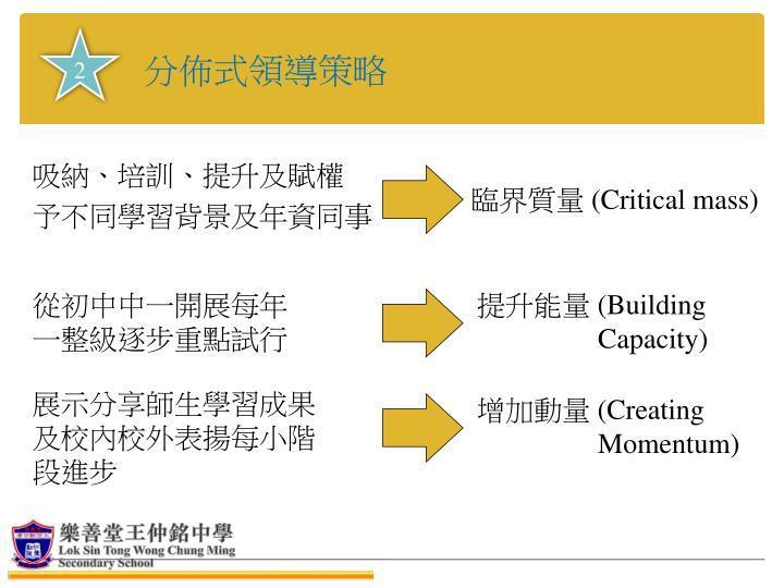 分佈式領導策略