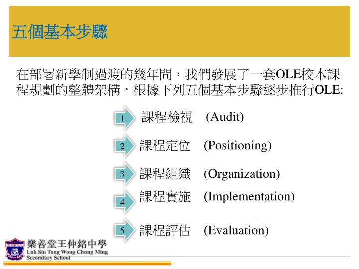 五個基本步驟