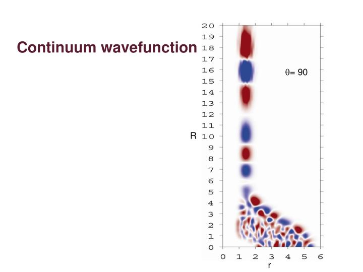 Continuum wavefunction