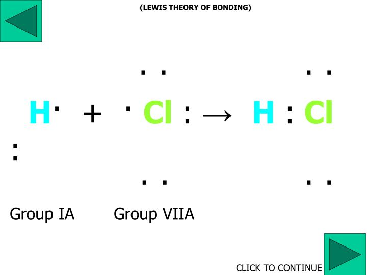(LEWIS THEORY OF BONDING)