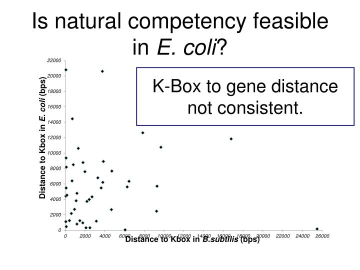 Is natural competency feasible in