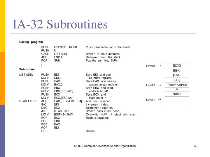 IA-32 Subroutines