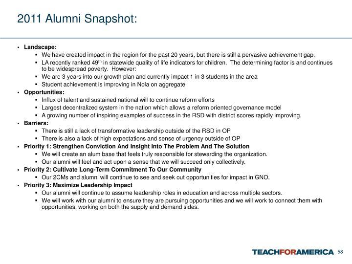 2011 Alumni Snapshot: