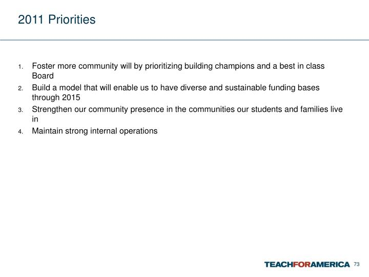 2011 Priorities