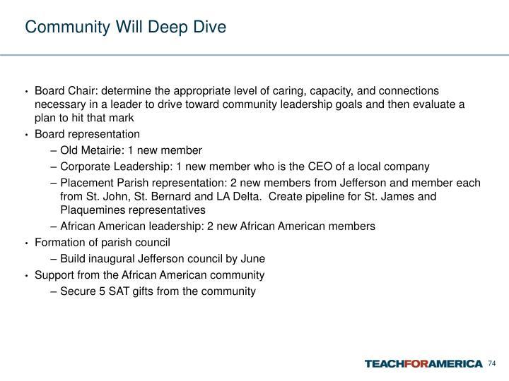 Community Will Deep Dive