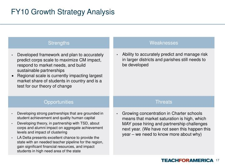 Developed framework and plan to accurately predict corps scale to maximize CM impact, respond to market needs, and build sustainable partnerships