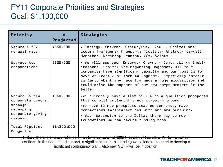 FY11 Corporate Priorities and Strategies