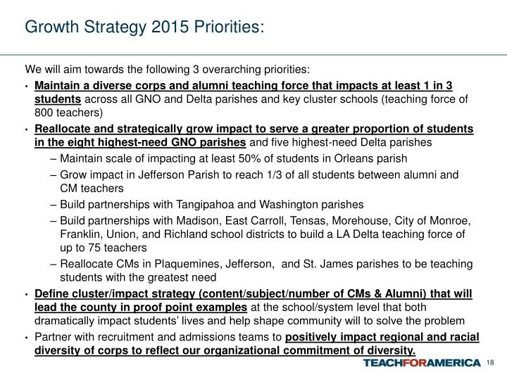 Growth Strategy 2015 Priorities: