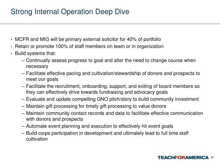 Strong Internal Operation Deep Dive