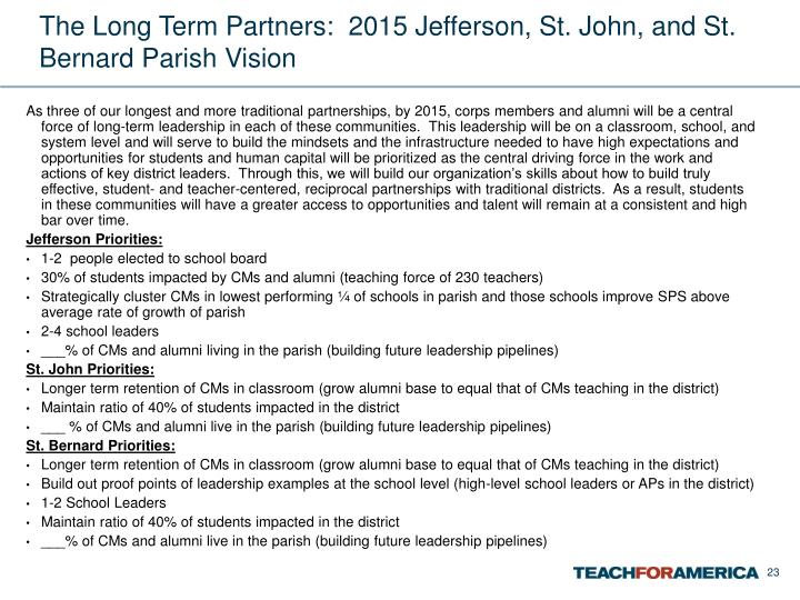 The Long Term Partners:  2015 Jefferson, St. John, and St. Bernard Parish Vision