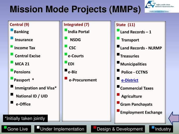 Mission Mode Projects (MMPs)