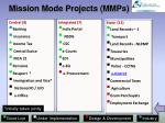 mission mode projects mmps