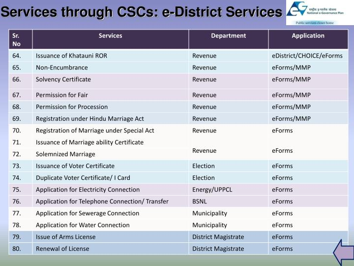 Services through CSCs: e-District Services
