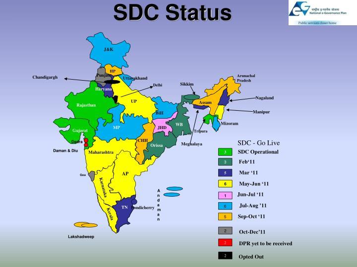 SDC Status