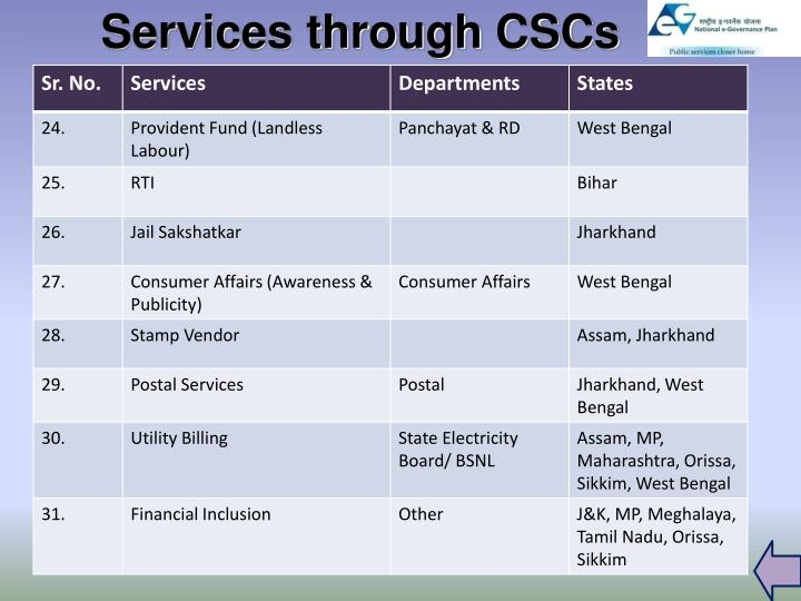 Services through CSCs