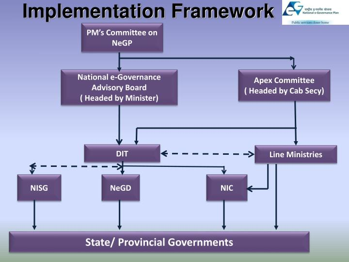 Implementation Framework