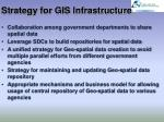 strategy for gis infrastructure