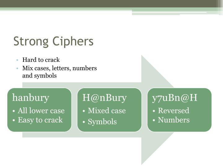 Strong Ciphers