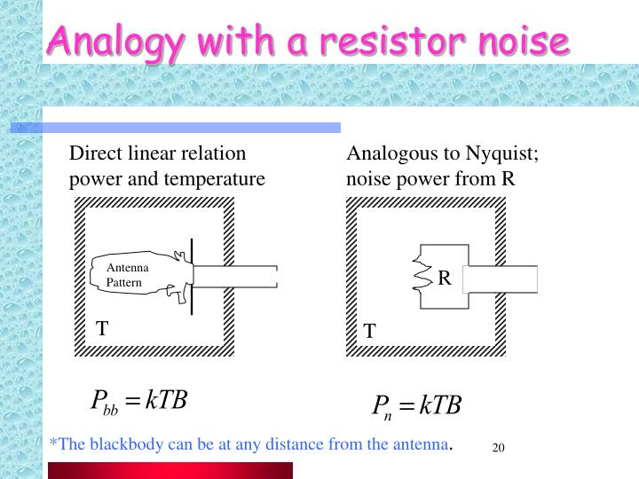 Analogy with a resistor noise