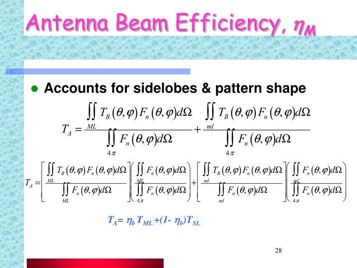 Antenna Beam Efficiency
