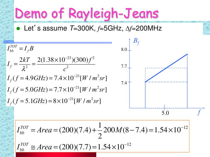 Demo of Rayleigh-Jeans