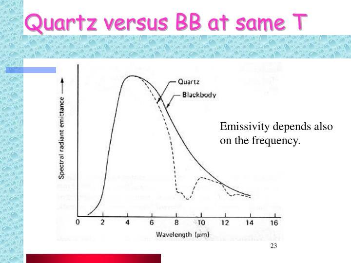Quartz versus BB at same T