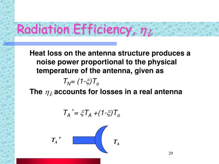 Radiation Efficiency,