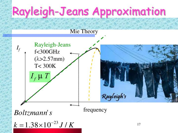Rayleigh-Jeans Approximation