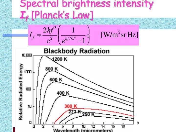 Spectral brightness intensity